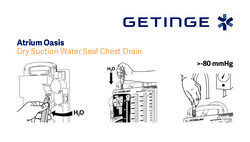 Oasis Dry Seal Chest Drain In-service (Wallet Card)